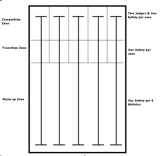 Static Competition Layout